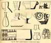 Bir el Qutt- pottery and glass (Corbo 1955:131, Fig. 40).